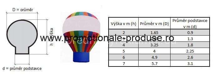 baloane gonflabile promotionale