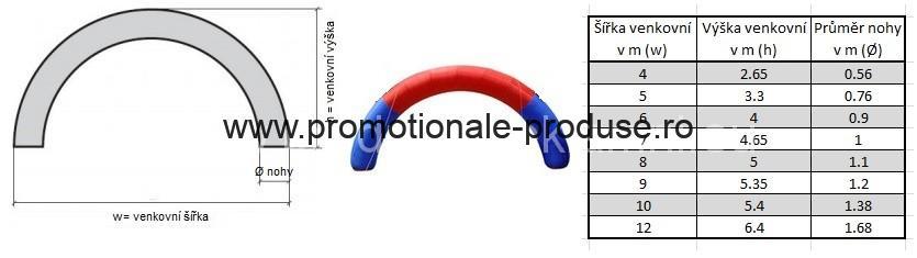 porti gonflabile personalizate